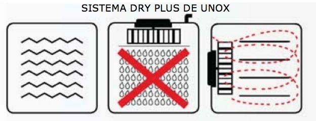 TECNOLOGIA DRY.PLUS DE UNOX