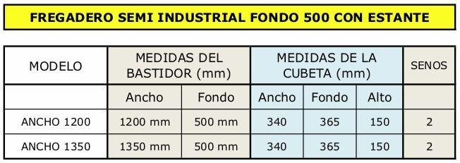 FREGADERO SEMI INDUSTRIAL FONDO 500 CON