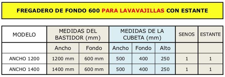 FREGADERO FONDO 600 CON ESTANTE