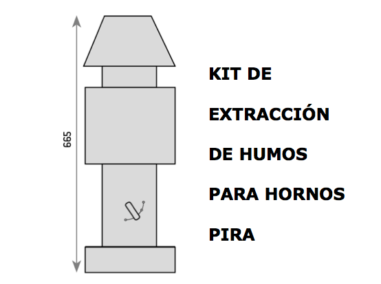 kit de chimenea Pira